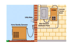 High Efficient Water Cooled Hvac Geothermal Systems