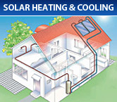 Solar Heating and Cooling